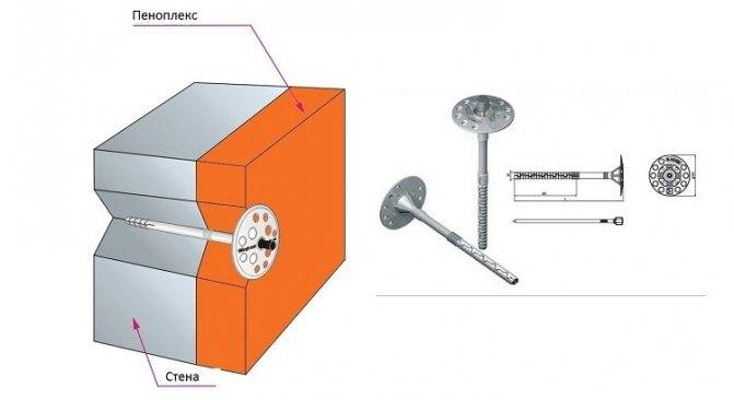 Крепление теплоизоляции: выбор материала, процесс, варианты к стене и потолку