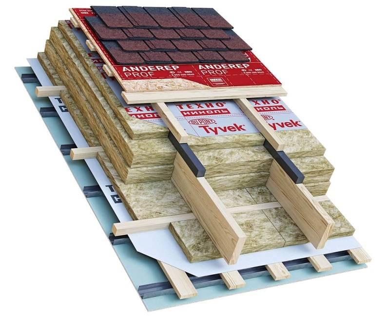 Какой утеплитель лучше для стен каркасного дома – ТОП - 5 материалов