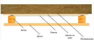 Как уложить пароизоляцию на потолок для деревянного перекрытия