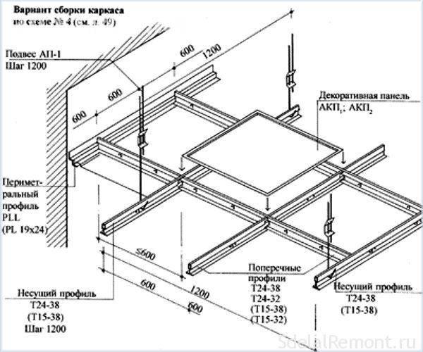Потолок армстронг: виды, комплектующие, технология  монтажа