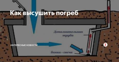 Как высушить подвал и погреб от сырости — излагаем подробно