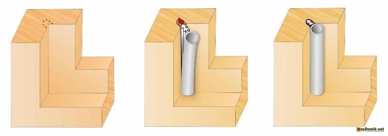 Ремонт деревянных окон (53 фото): реставрация стеклопакетов из дерева, капитальная или косметическая отделка, как вставить стекло и осуществить покраску старых оконных рам