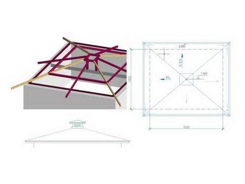 Как сделать шатровую крышу своими руками — пошаговое видео (фото, схемы)