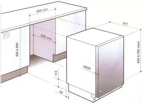Размеры посудомоек — встраиваемые и обычные, размеры разных моделей