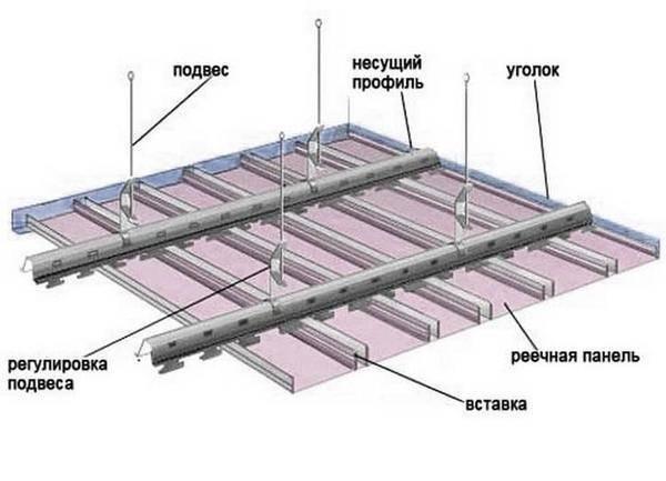 Все, что нужно знать о реечном подвесном потолке