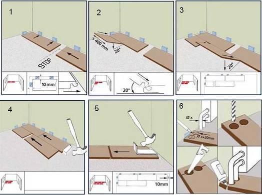 Как самостоятельно уложить ламинат в квартире или частном доме