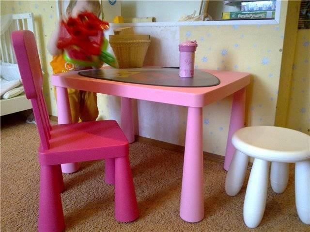 Детский стол фирмы ikea (42 фото): пластиковый растущий столик и стул для ребенка белого и розового цвета, отзывы о качестве мебели известного бренда