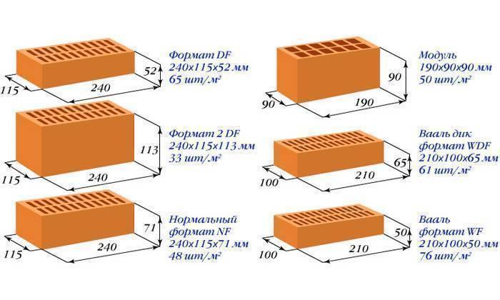 Вес силикатного кирпича: сколько весит куб полнотелого 250х120х65, размеры 1 штуки полуторного, белый 1 м3