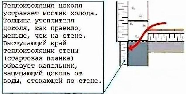 Устройство бетонного пола по грунту - пошаговая инструкция!