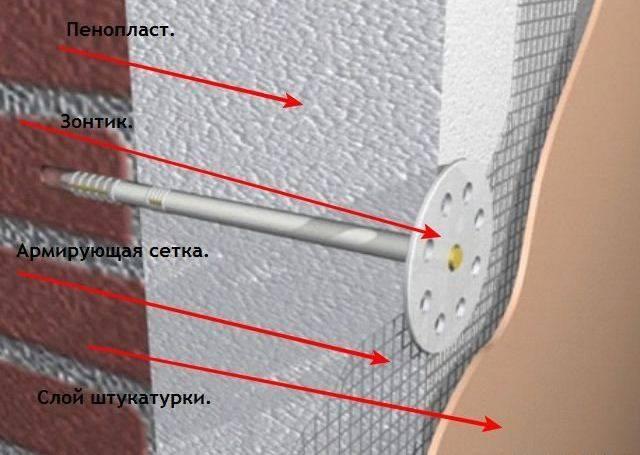 Как крепить пеноплекс внутри и стене снаружи своими руками