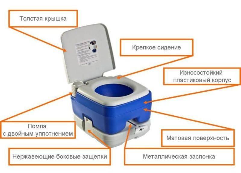 Торфяной биотуалет - все о канализации