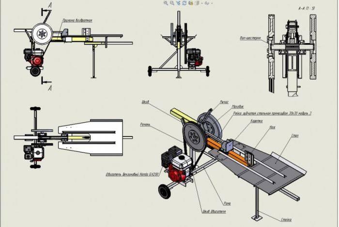 Конусные дровоколы: устройство и изготовление своими руками