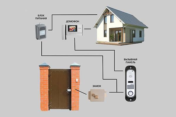 Схема подключения видеодомофона: подробная инструкция по установке