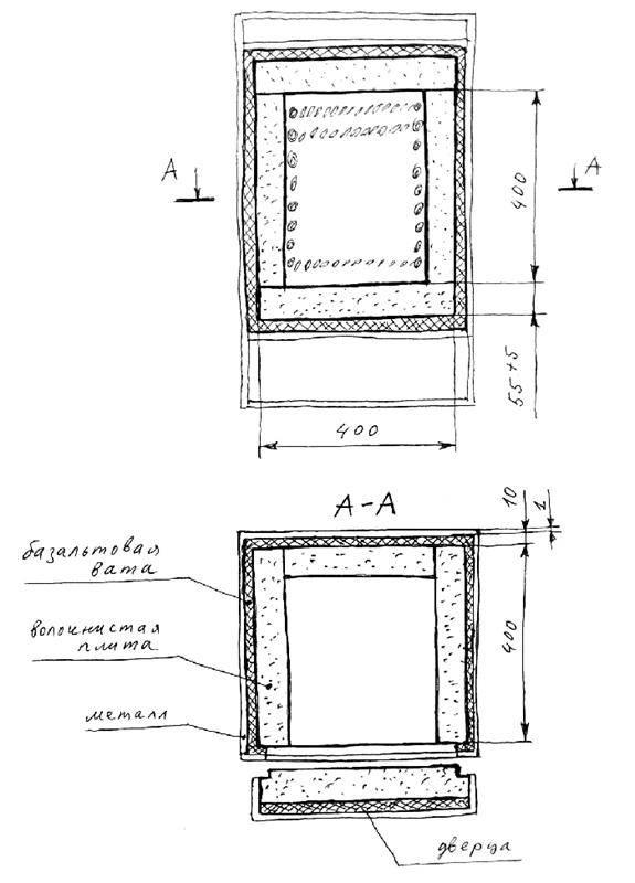 Помпейская печь своими руками: чертежи и размеры + схема кладки с фото, обучающее видео