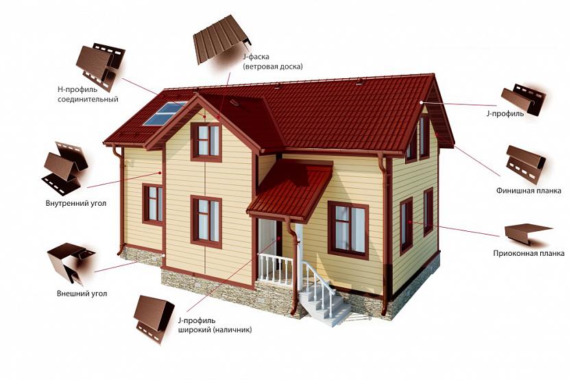 Отделка вертикальным сайдингом частного дома: преимущества, полезные рекомендации по монтажу