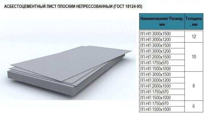 Плоский шифер: характеристики материала и особенности его применения в строительстве