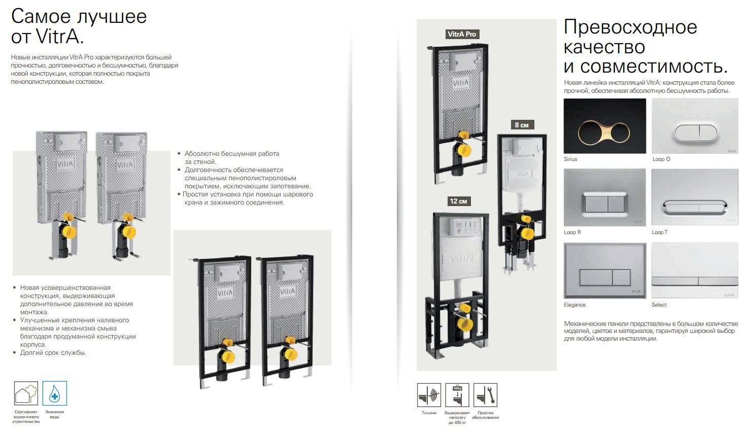 Топ-7 лучших инсталляций для подвесного унитаза: как выбрать инсталляцию для подвесного унитаза