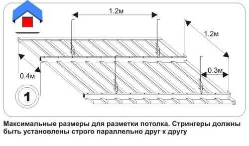 Как сделать реечный подвесной потолок – виды конструкций, правила монтажа