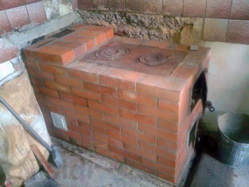 Футеровка печи: отличная защита от экстремального нагрева
