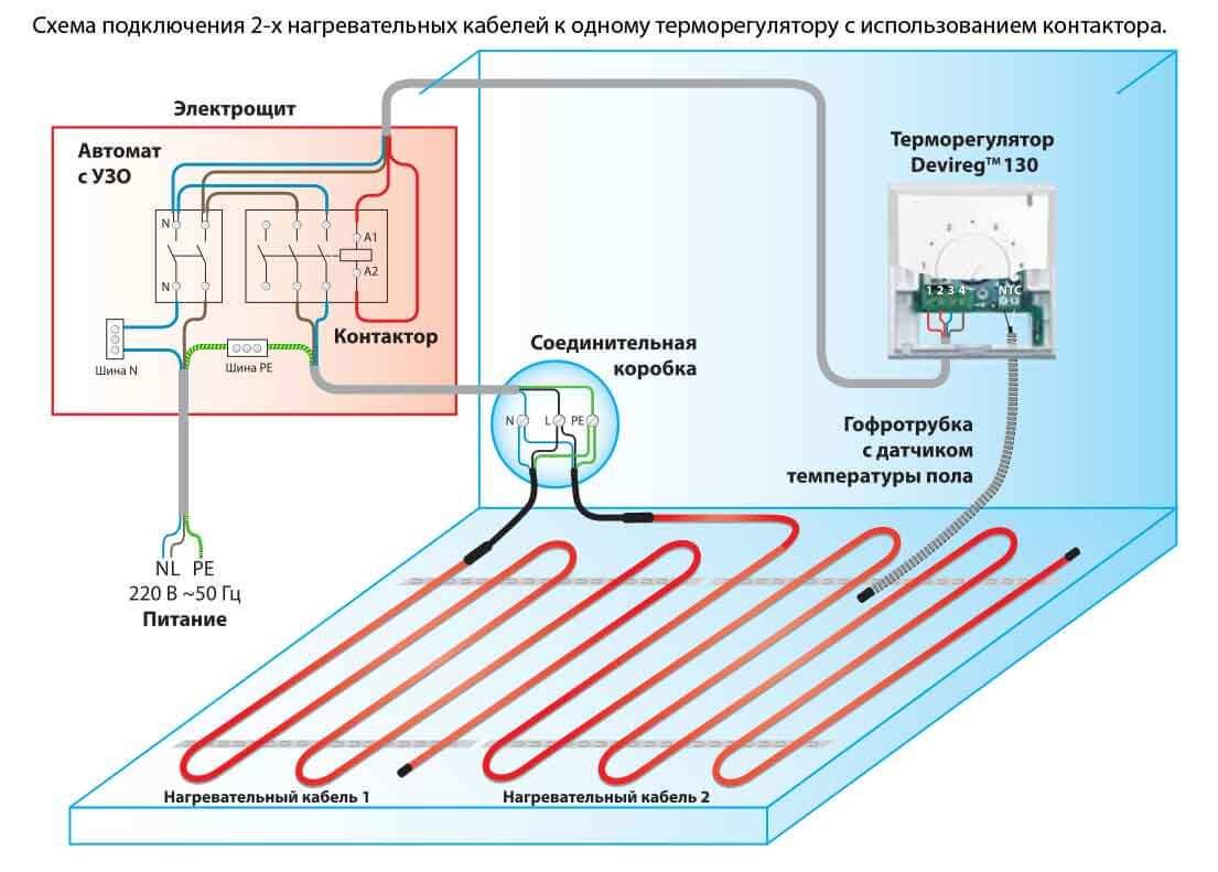 Как проверить теплый пол, если он не работает – способы проверки электрического теплого пола