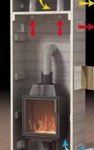 Минерит или суперизол - что лучше выбрать для термозащиты