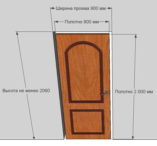 Размер двери в ванную комнату: как правильно выбрать   ремонт и дизайн ванной комнаты
