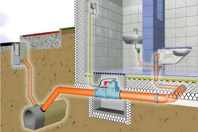 Обратный клапан для канализации: виды, типы, инструменты, инструкция монтажа самостоятельно