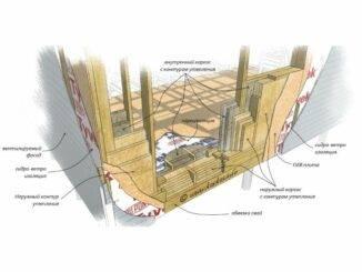 Схемы постройки каркасных домов своими руками:  пошаговая инструкция +видео