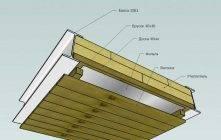 Как утеплить потолок бани: чем лучше сделать утепление и как правильно это сделать