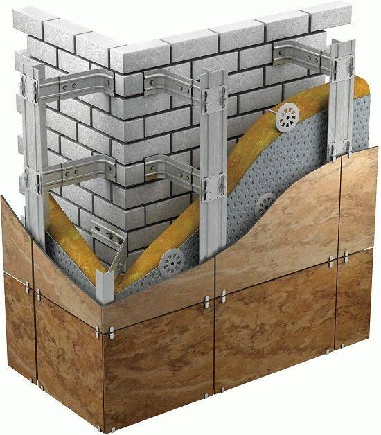 Вентилируемый фасад из керамогранита: преимущества и монтаж