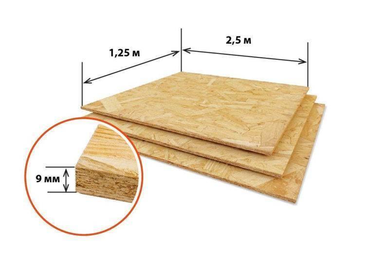 Размеры osb 3 листа. осп плита: размеры и цены, технические характеристики
