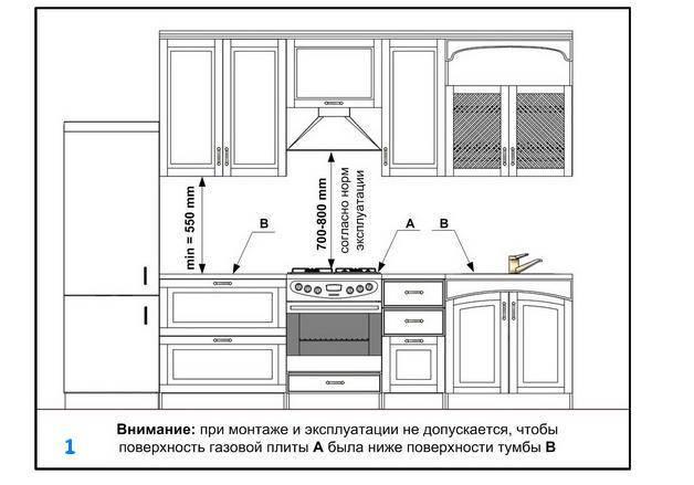 Замена газовой плиты: можно ли самому поменять плиту в квартире? куда для этого обращаться? нужно ли вызывать газовщиков?