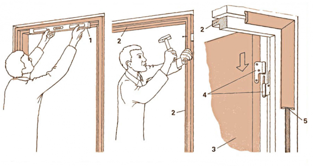 Как правильно собрать дверную коробку и поставить дверь своими руками: особенности монтажа и рекомендации