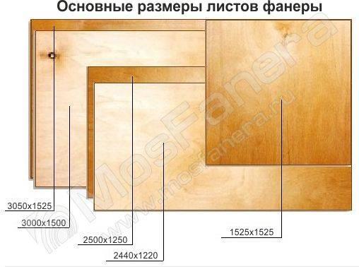 Какие размеры фанеры бывают: в продаже, по толщине, длине, ширине, стандарты, допуски