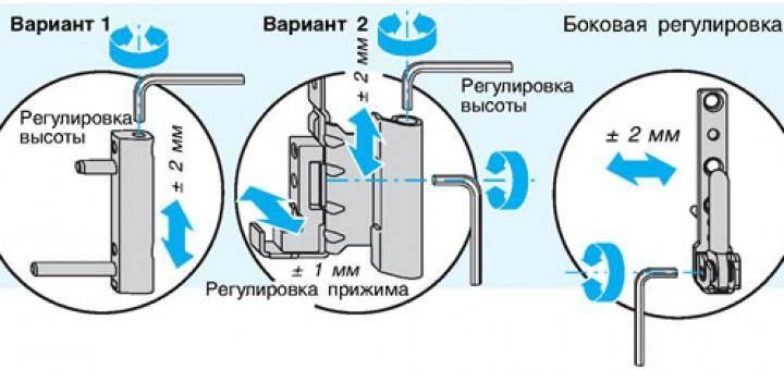 Регулировка пластиковой балконной двери: фото и видео инструкции