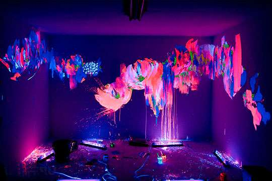 Краски флуоресцентные или светящиеся в темноте краски
