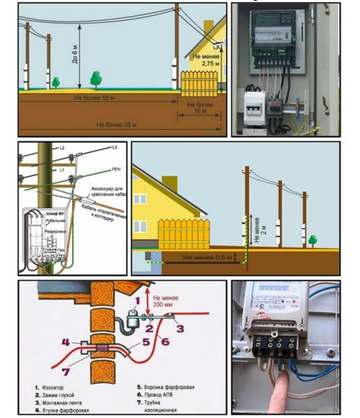Как подключить электричество к земельному участку: процедура, документы, этапы