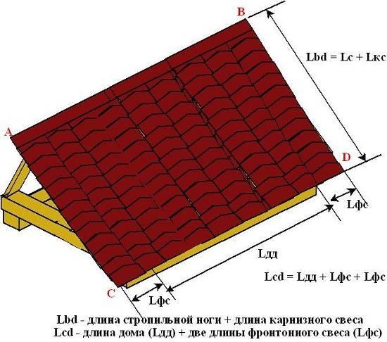 Мансарда, ее виды и типы, в том числе описание конструкции и основных элементов, а также варианты планировки помещения