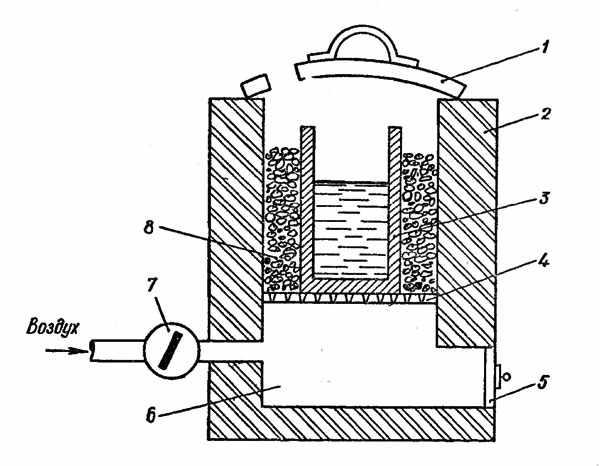 Самодельная электрическая муфельная печь