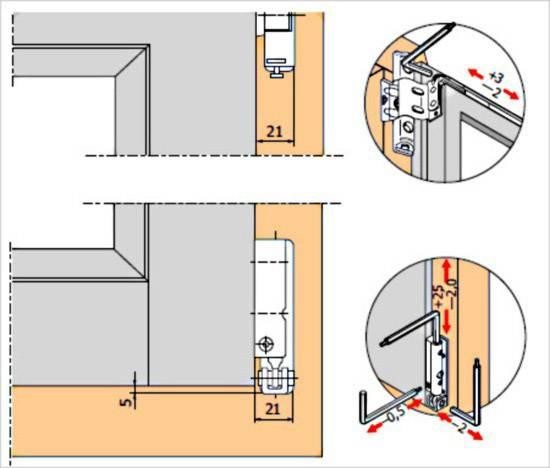 Как отрегулировать пластиковую балконную дверь: видео инструкция