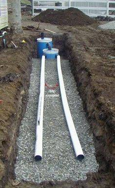 Дренаж участка на глинистых почвах своими руками: фото