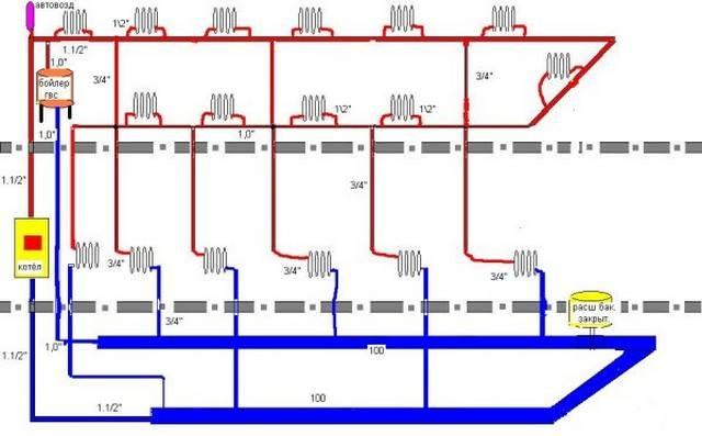 Схема отопления двухэтажного дома, разводка двухтрубная, однотрубная, ленинградка