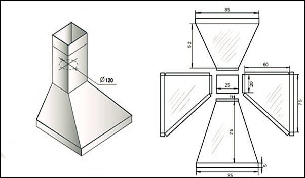 Вытяжной зонт для мангала своими руками: чертеж, [10 фото + 2 видео]