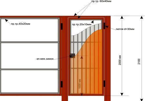Ворота из профнастила с элементами ковки: красивые идеи оформления