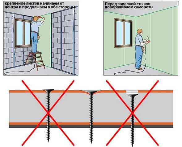 Выравнивание стен гипсокартоном: как выровнять стены своими руками – каркасная и безкаркасная техника выравнивания стен гипсокартоном