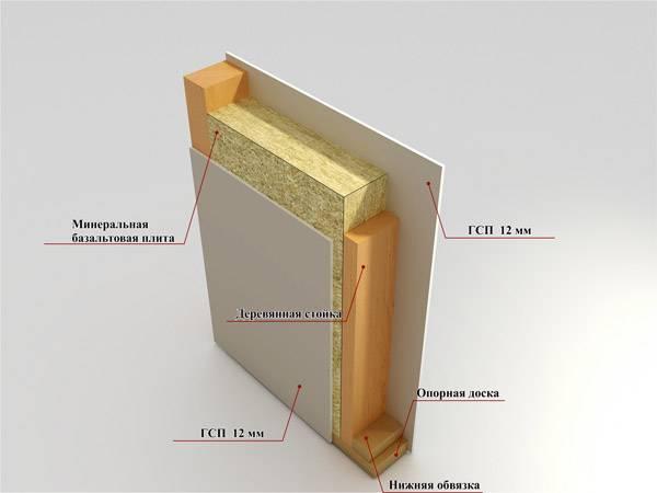 Сроки эксплуатации каркасных домов: каркасно-рамочные, щитовые строения, преимущества и недостатки каркасных домов, влияние теплопроводности материалов на срок эксплуатации
