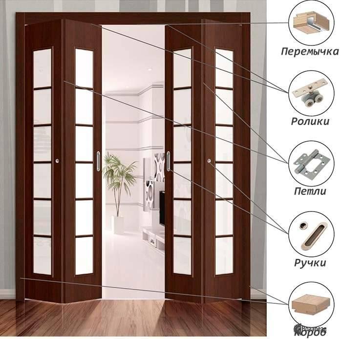 Выбор и самостоятельная установка дверей гармошек