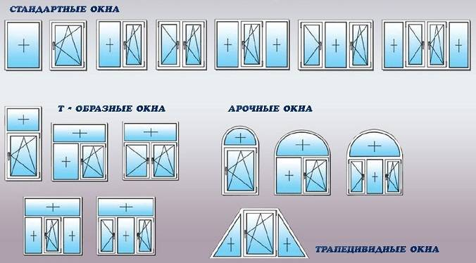 Размеры стандартного трехстворчатого пластикового окна