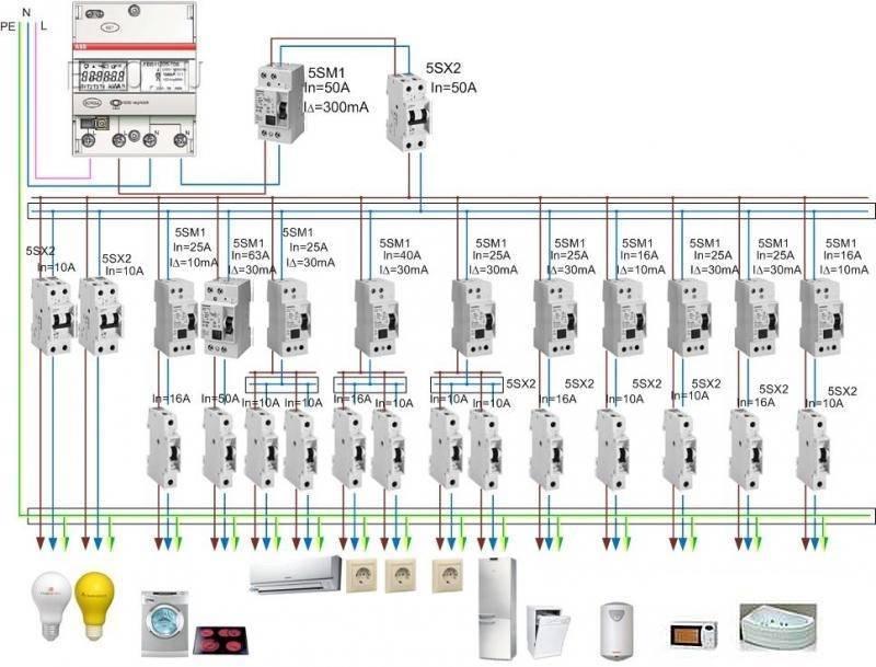 Электропроводка в частном доме, укладка своими руками, схемы