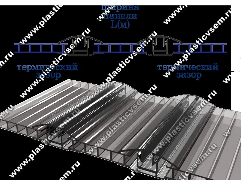 Размеры поликарбоната — толщина и ширина листа (фото, видео)